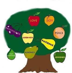 fruto-del-espiritu